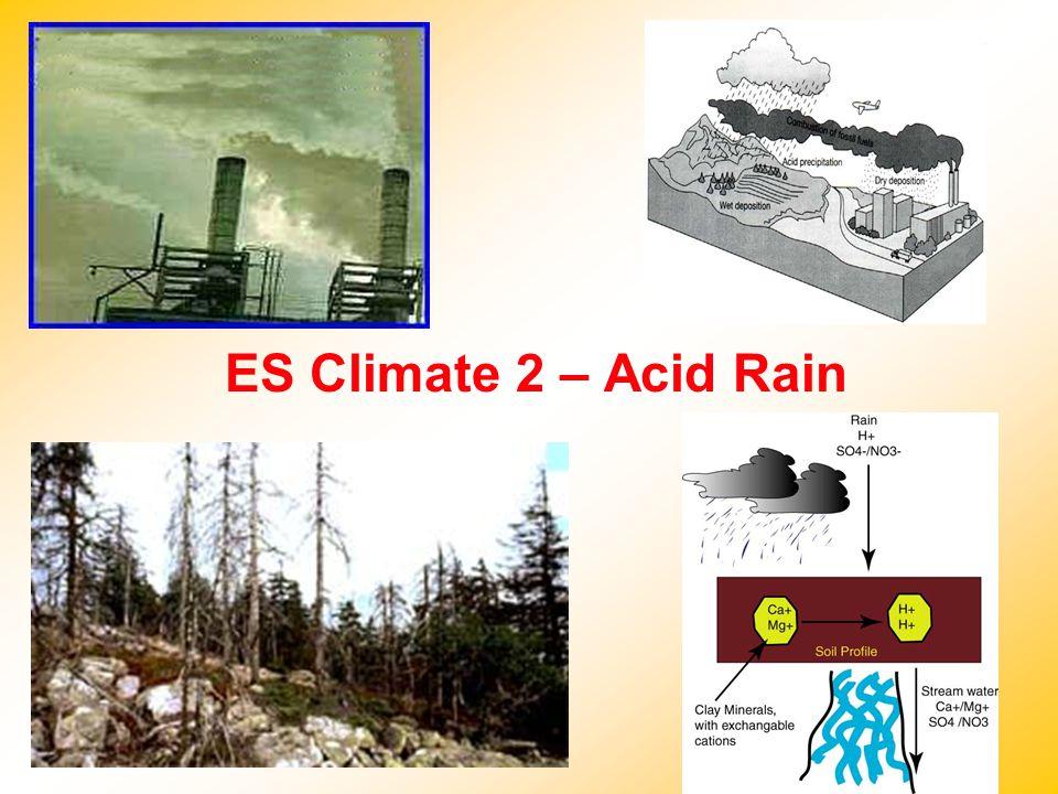 ES Climate 2 – Acid Rain