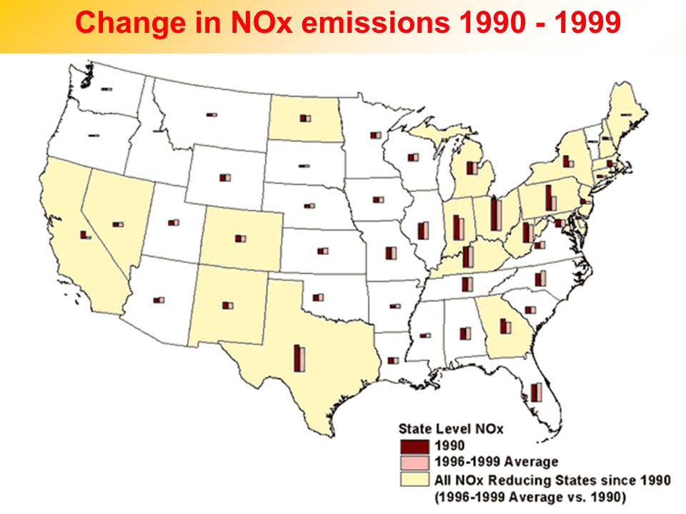 Change in NOx emissions 1990 - 1999