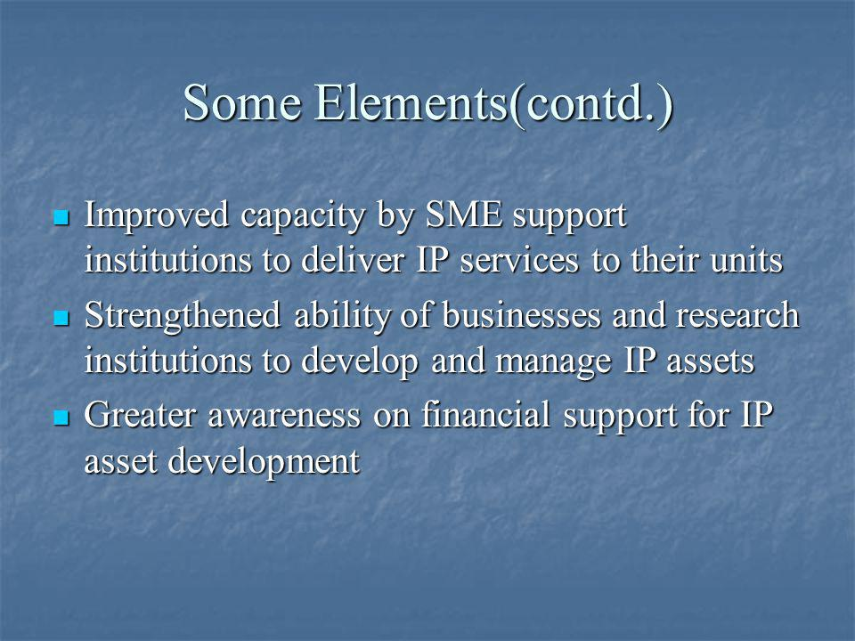 Some Elements(contd.) Improved capacity by SME support institutions to deliver IP services to their units Improved capacity by SME support institution