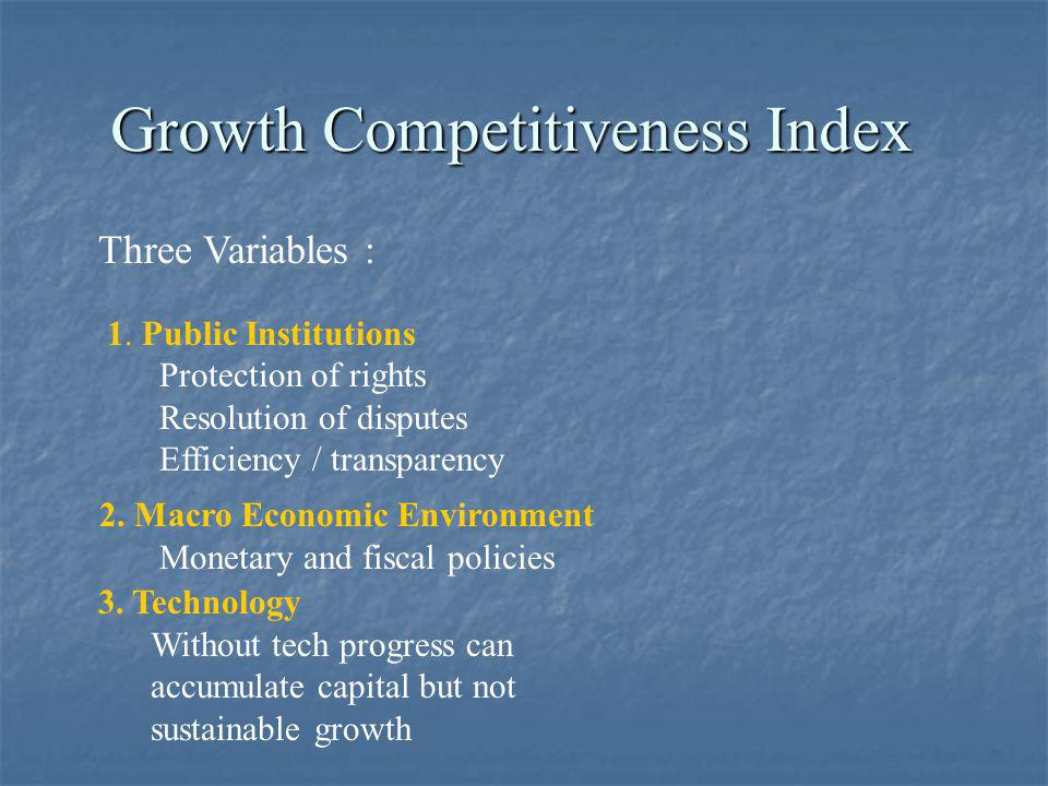 Growth Competitiveness Index 1. Public Institutions Protection of rights Resolution of disputes Efficiency / transparency Three Variables : 2. Macro E