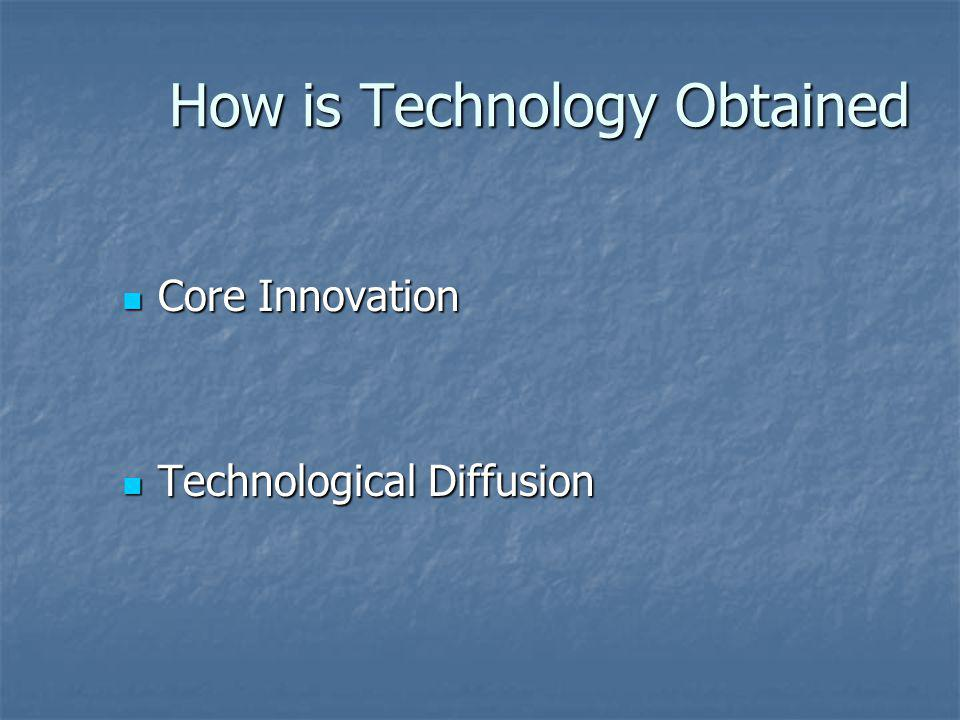 How is Technology Obtained Core Innovation Core Innovation Technological Diffusion Technological Diffusion