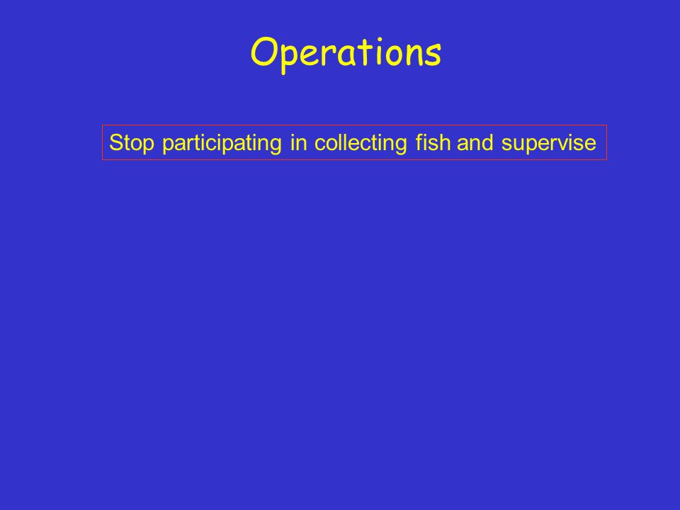 Operations Stop participating in collecting fish and supervise