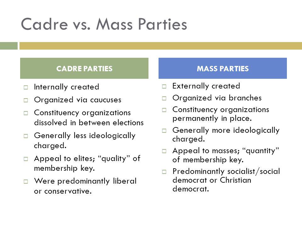 Cadre vs. Mass Parties CADRE PARTIESMASS PARTIES  Internally created  Organized via caucuses  Constituency organizations dissolved in between elect