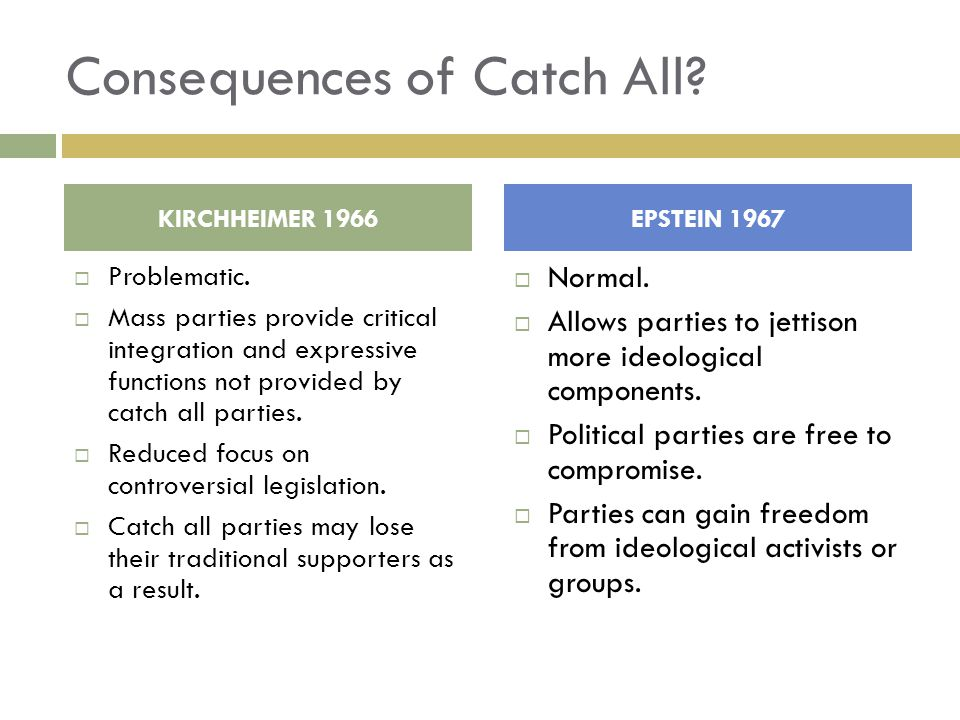 Consequences of Catch All? KIRCHHEIMER 1966EPSTEIN 1967  Problematic.  Mass parties provide critical integration and expressive functions not provid