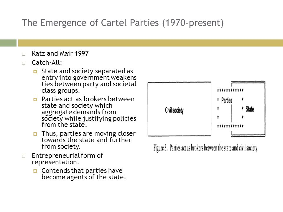 The Emergence of Cartel Parties (1970-present)  Katz and Mair 1997  Catch-All:  State and society separated as entry into government weakens ties b