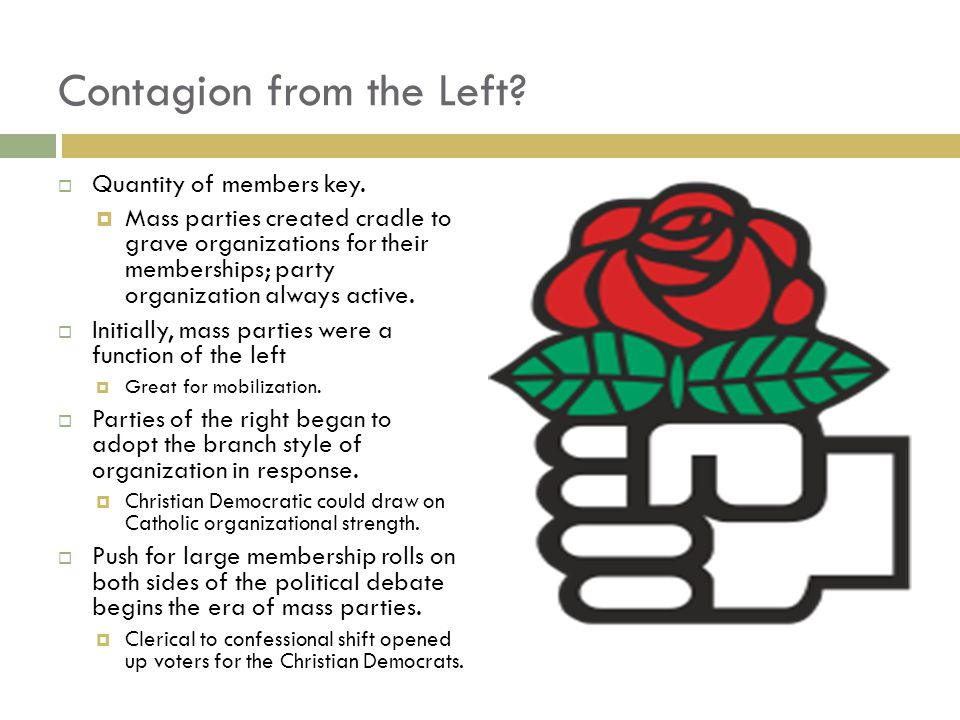 Contagion from the Left?  Quantity of members key.  Mass parties created cradle to grave organizations for their memberships; party organization alw