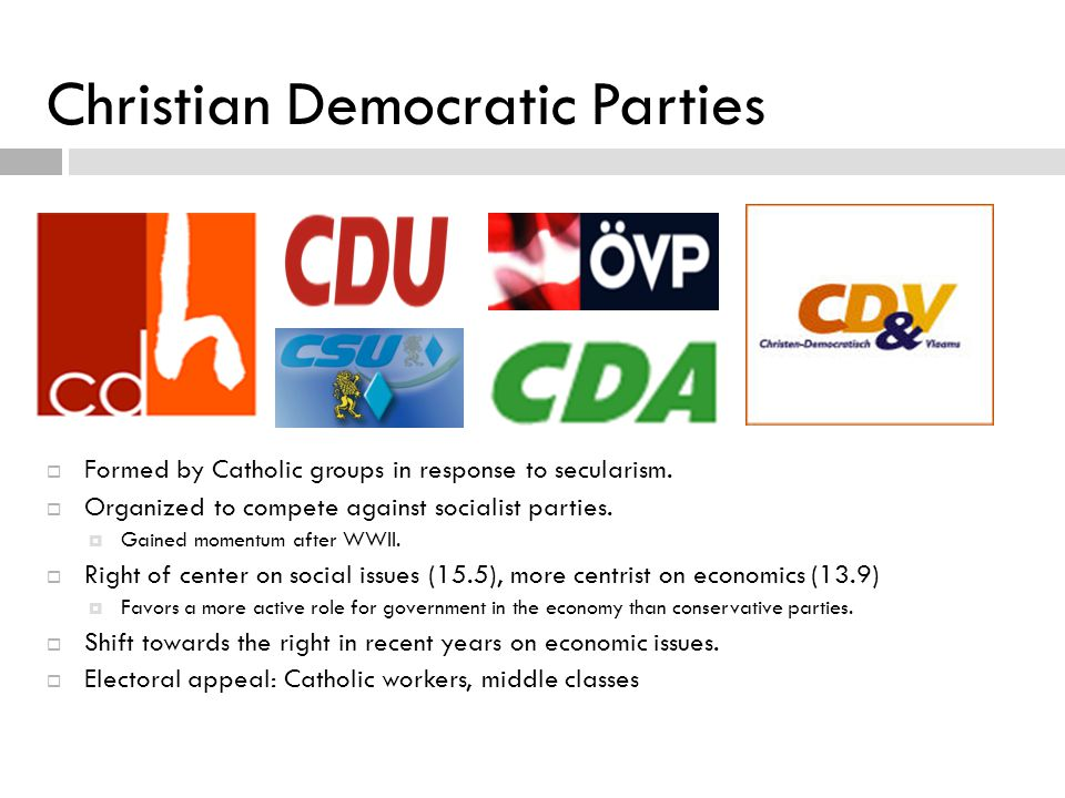 Christian Democratic Parties  Formed by Catholic groups in response to secularism.  Organized to compete against socialist parties.  Gained momentu