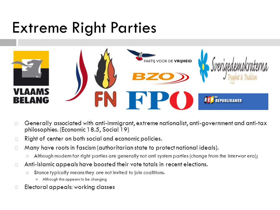 Extreme Right Parties  Generally associated with anti-immigrant, extreme nationalist, anti-government and anti-tax philosophies. (Economic 18.5, Soci