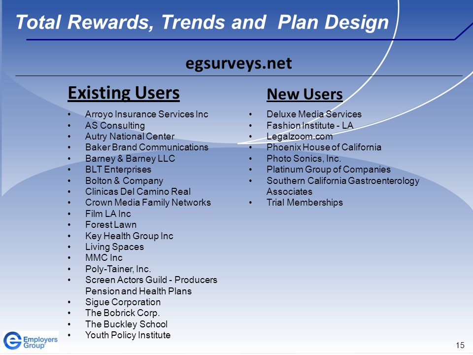 15 Total Rewards, Trends and Plan Design egsurveys.net Existing Users New Users Arroyo Insurance Services Inc AS Consulting Autry National Center Baker Brand Communications Barney & Barney LLC BLT Enterprises Bolton & Company Clinicas Del Camino Real Crown Media Family Networks Film LA Inc Forest Lawn Key Health Group Inc Living Spaces MMC Inc Poly-Tainer, Inc.
