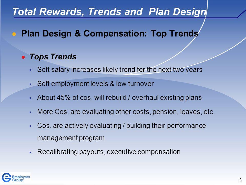 14 Total Rewards, Trends and Plan Design Attendees have been enrolled: egsurveys.net 2014 Budgets and Economic Trends, (Reg.