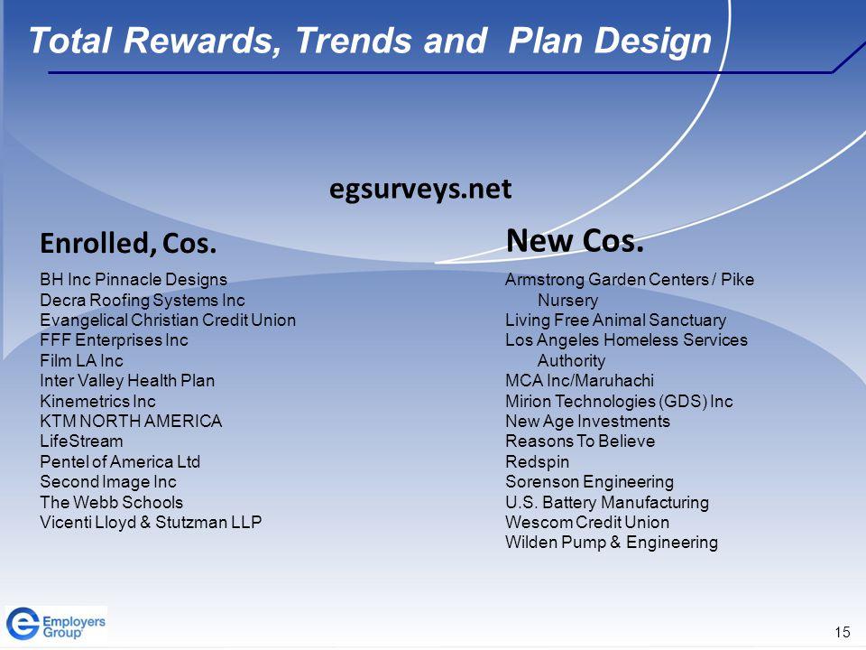 15 Total Rewards, Trends and Plan Design egsurveys.net Enrolled, Cos.