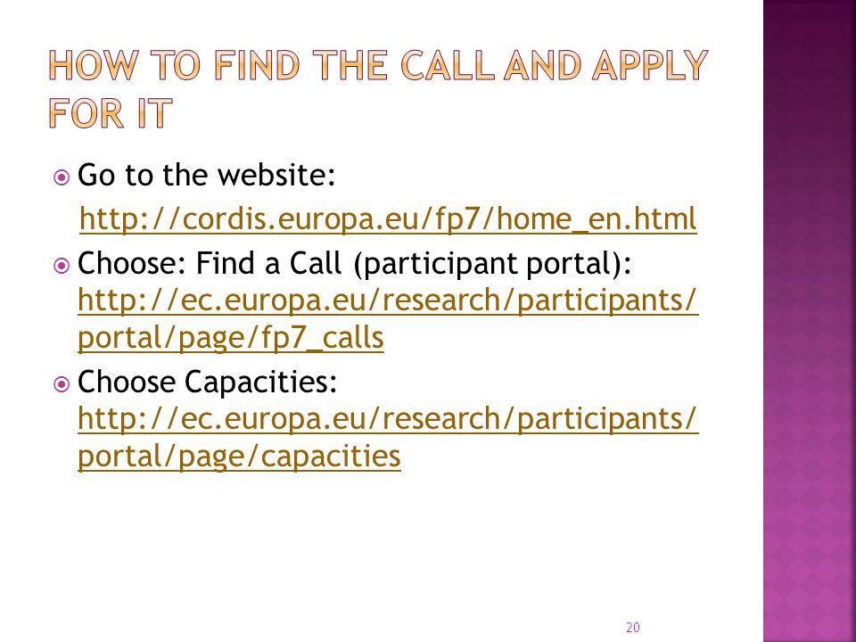  Go to the website: http://cordis.europa.eu/fp7/home_en.html  Choose: Find a Call (participant portal): http://ec.europa.eu/research/participants/ portal/page/fp7_calls  Choose Capacities: http://ec.europa.eu/research/participants/ portal/page/capacities 20