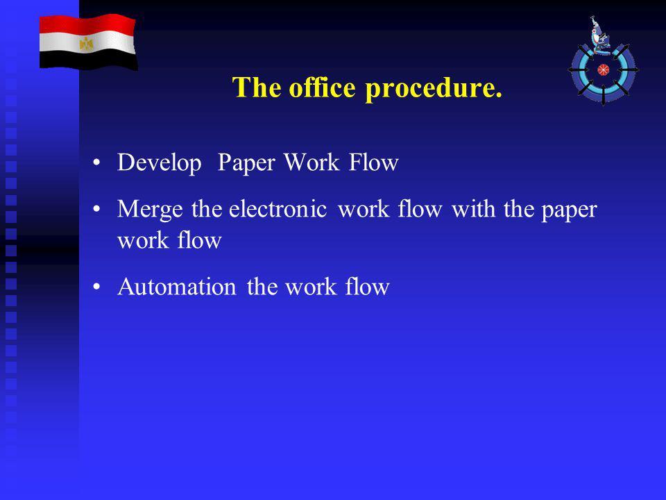 The office procedure. Develop Paper Work Flow Merge the electronic work flow with the paper work flow Automation the work flow