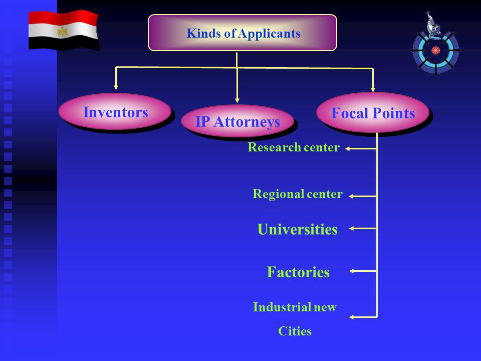 Focal Points IP Attorneys Research center Universities Factories Kinds of Applicants Industrial new Cities Regional center Inventors