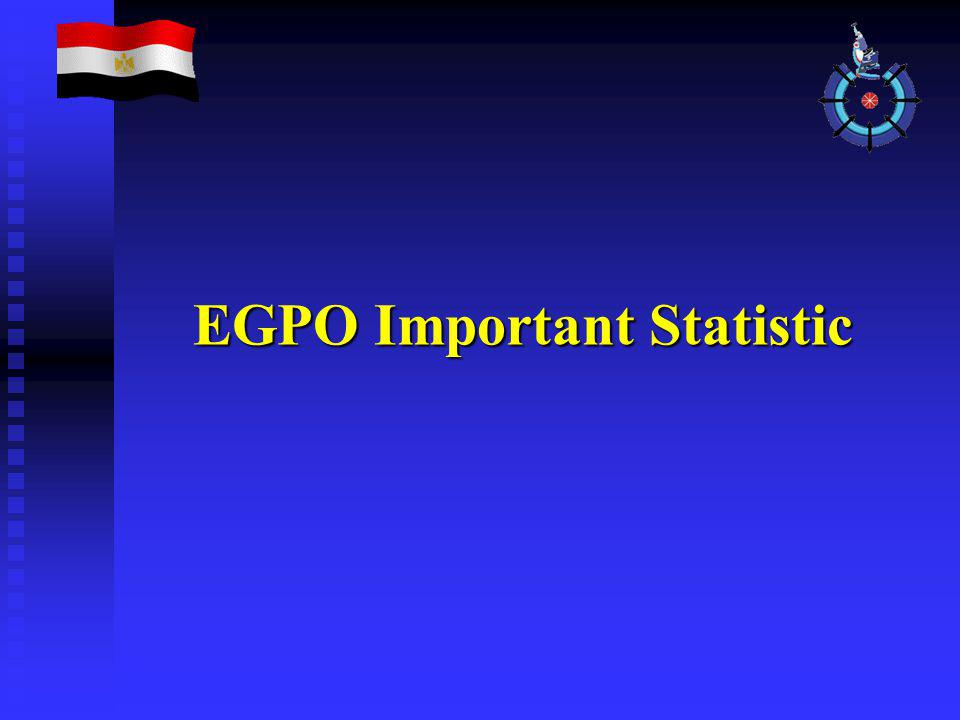 EGPO Important Statistic