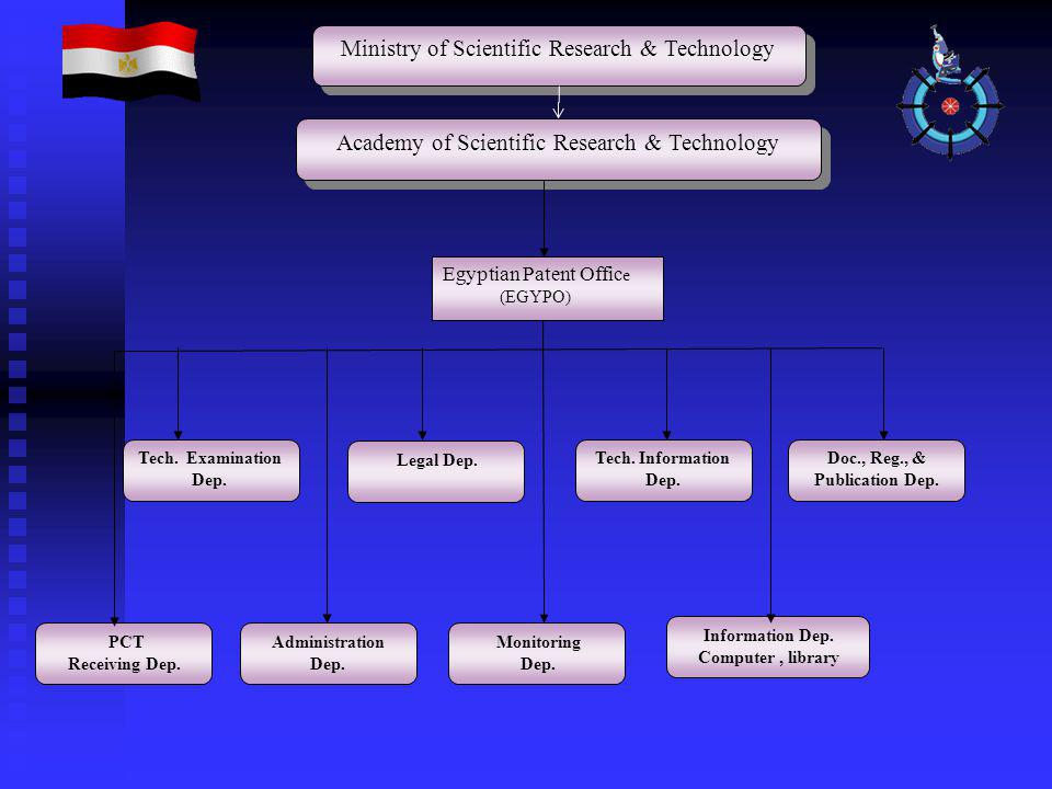 Academy of Scientific Research & Technology Egyptian Patent Offic e (EGYPO) Doc., Reg., & Publication Dep.