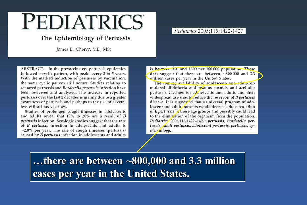 …there are between ~800,000 and 3.3 million cases per year in the United States.