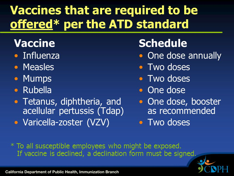 Vaccines that are required to be offered* per the ATD standard Vaccine Influenza Measles Mumps Rubella Tetanus, diphtheria, and acellular pertussis (Tdap) Varicella-zoster (VZV) Schedule One dose annually Two doses One dose One dose, booster as recommended Two doses * To all susceptible employees who might be exposed.