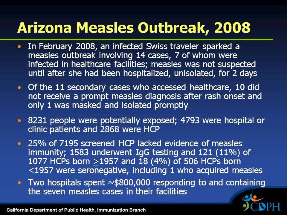 Arizona Measles Outbreak, 2008 In February 2008, an infected Swiss traveler sparked a measles outbreak involving 14 cases, 7 of whom were infected in healthcare facilities; measles was not suspected until after she had been hospitalized, unisolated, for 2 days Of the 11 secondary cases who accessed healthcare, 10 did not receive a prompt measles diagnosis after rash onset and only 1 was masked and isolated promptly 8231 people were potentially exposed; 4793 were hospital or clinic patients and 2868 were HCP 25% of 7195 screened HCP lacked evidence of measles immunity; 1583 underwent IgG testing and 121 (11%) of 1077 HCPs born >1957 and 18 (4%) of 506 HCPs born <1957 were seronegative, including 1 who acquired measles Two hospitals spent ~$800,000 responding to and containing the seven measles cases in their facilities