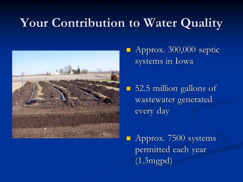 Your Contribution to Water Quality Approx.