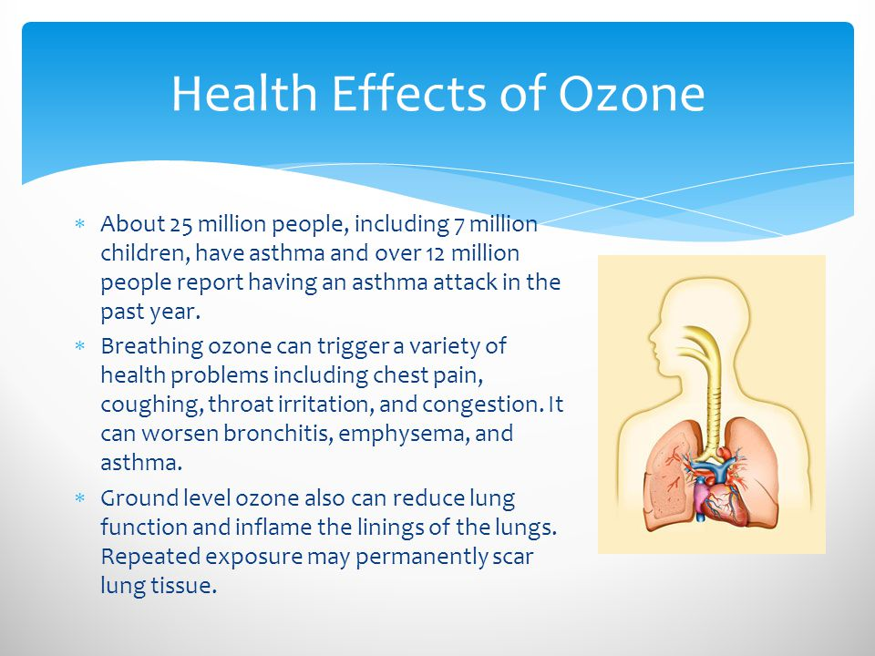 Health Effects of Ozone  About 25 million people, including 7 million children, have asthma and over 12 million people report having an asthma attack in the past year.