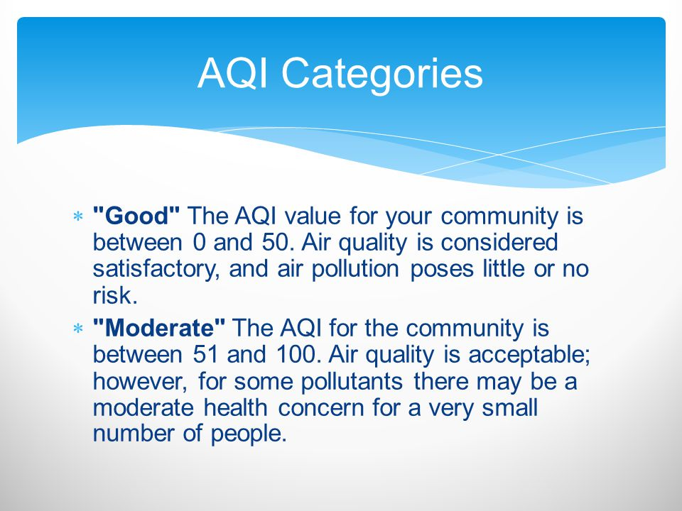  Good The AQI value for your community is between 0 and 50.