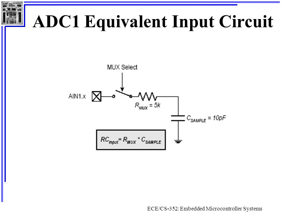 ECE/CS-352: Embedded Microcontroller Systems ADC1 Equivalent Input Circuit
