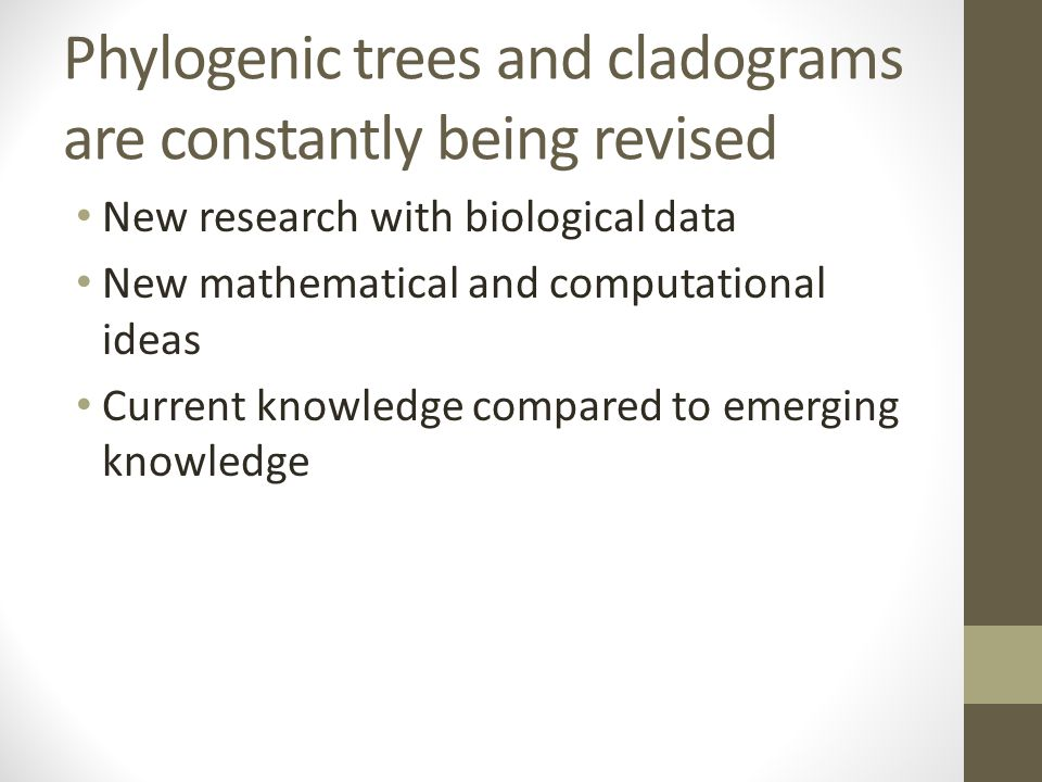 Phylogenic trees and cladograms are constantly being revised New research with biological data New mathematical and computational ideas Current knowle