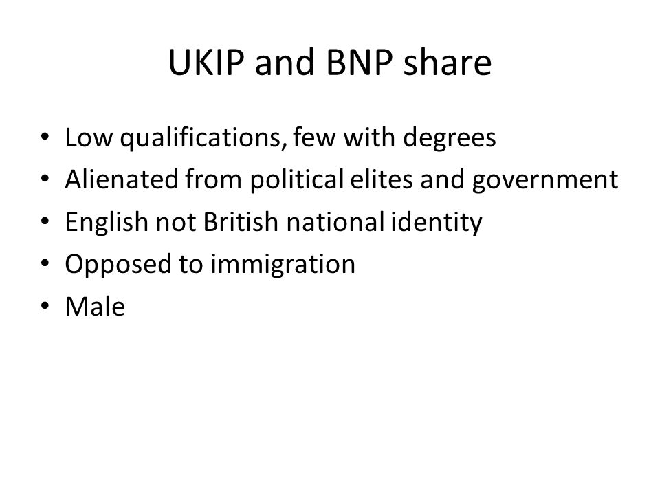 UKIP and BNP share Low qualifications, few with degrees Alienated from political elites and government English not British national identity Opposed to immigration Male
