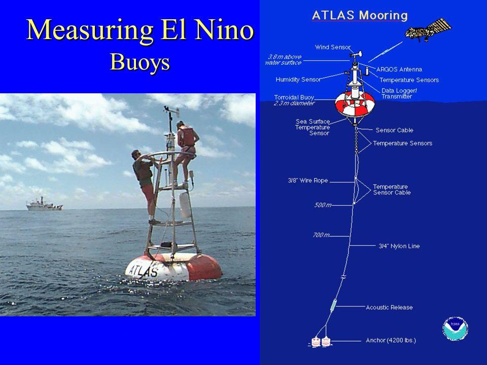 Measuring El Nino Buoys