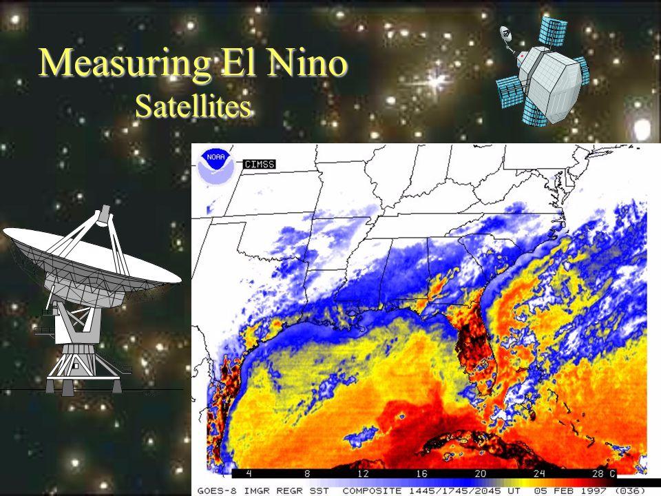 Measuring El Nino Satellites