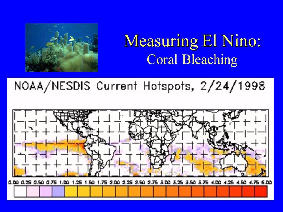 Measuring El Nino: Measuring El Nino: Coral Bleaching