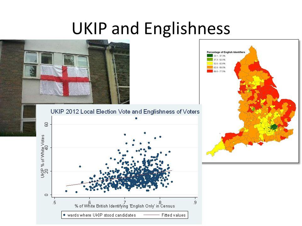 UKIP and Englishness