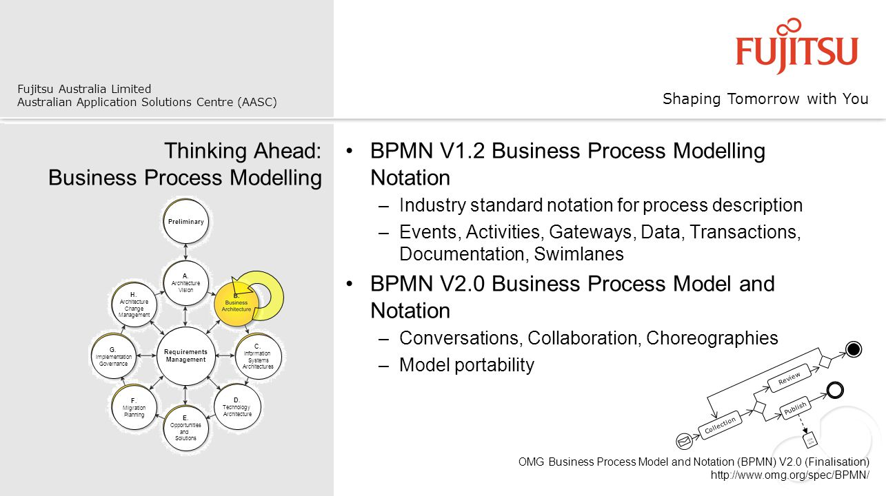 Shaping Tomorrow with You Fujitsu Australia Limited Australian Application Solutions Centre (AASC) Thinking Ahead: Business Process Modelling BPMN V1.2 Business Process Modelling Notation –Industry standard notation for process description –Events, Activities, Gateways, Data, Transactions, Documentation, Swimlanes BPMN V2.0 Business Process Model and Notation –Conversations, Collaboration, Choreographies –Model portability D.