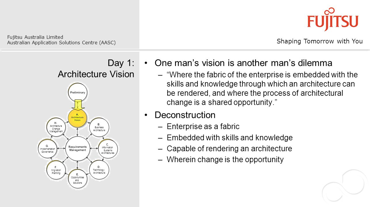 Shaping Tomorrow with You Fujitsu Australia Limited Australian Application Solutions Centre (AASC) Day 1: Business Architecture Identify half-a-dozen assets of interests (where assets could be a set of similar business processes).