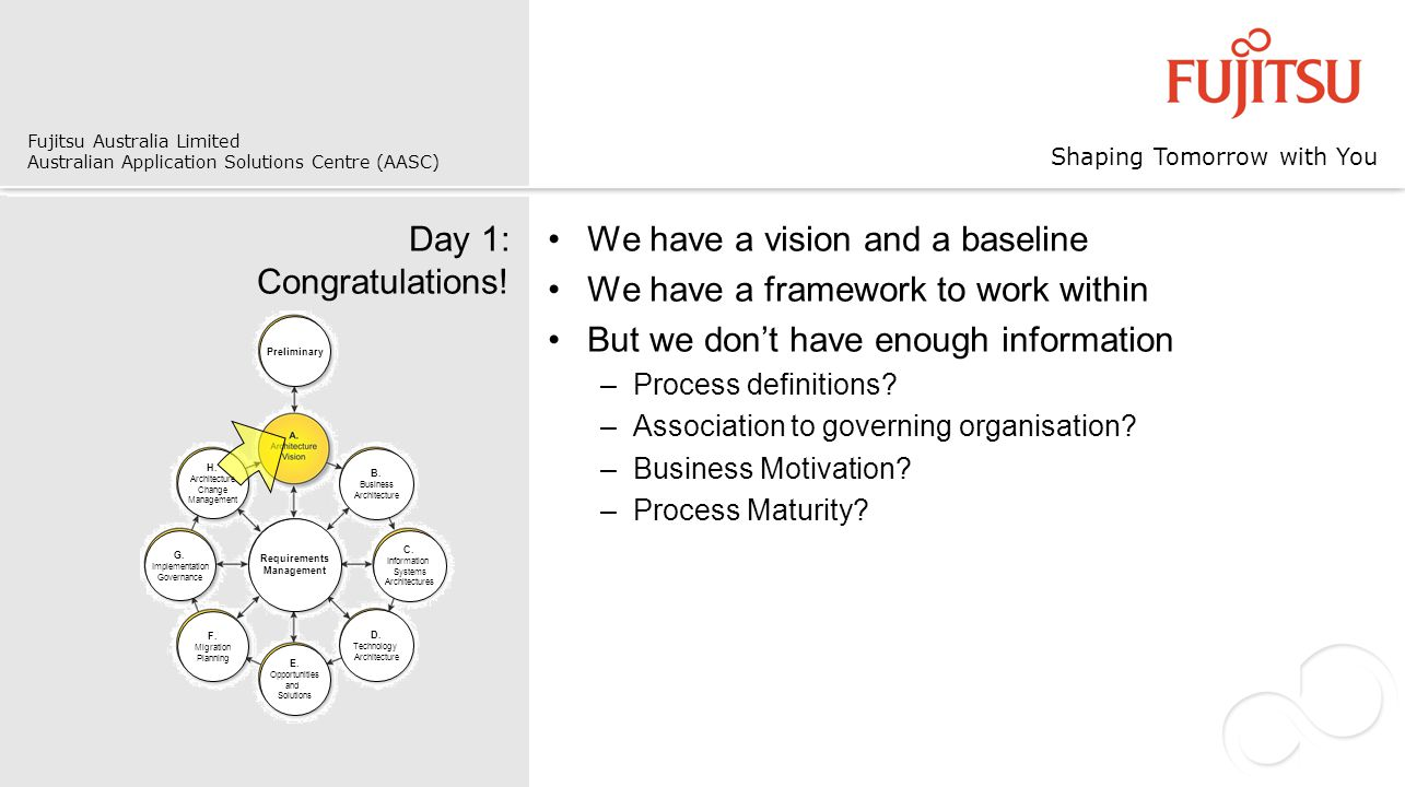 Shaping Tomorrow with You Fujitsu Australia Limited Australian Application Solutions Centre (AASC) Thinking Ahead: The Stack Technical Model drives supports executes above enables Information and Systems Model Business Model Organisation, motivation (vision, goals,.
