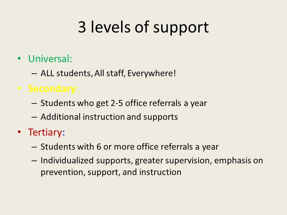 3 levels of support Universal: – ALL students, All staff, Everywhere.