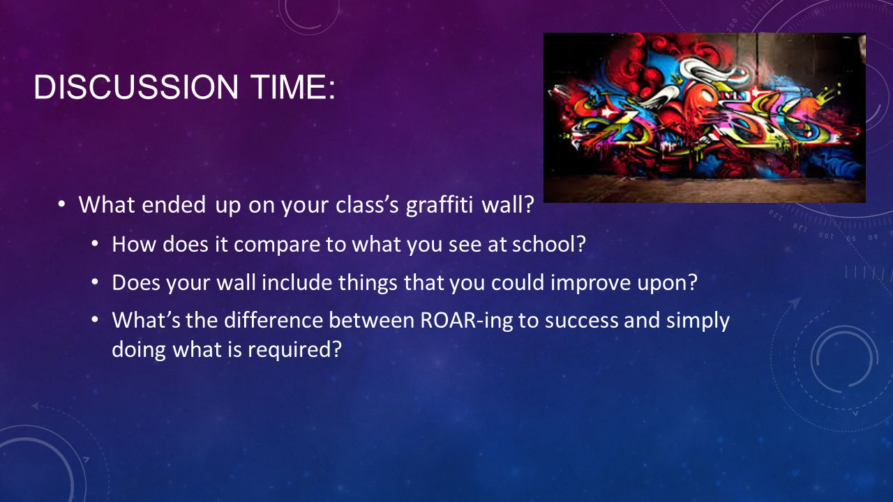 DISCUSSION TIME: What ended up on your class's graffiti wall? How does it compare to what you see at school? Does your wall include things that you co