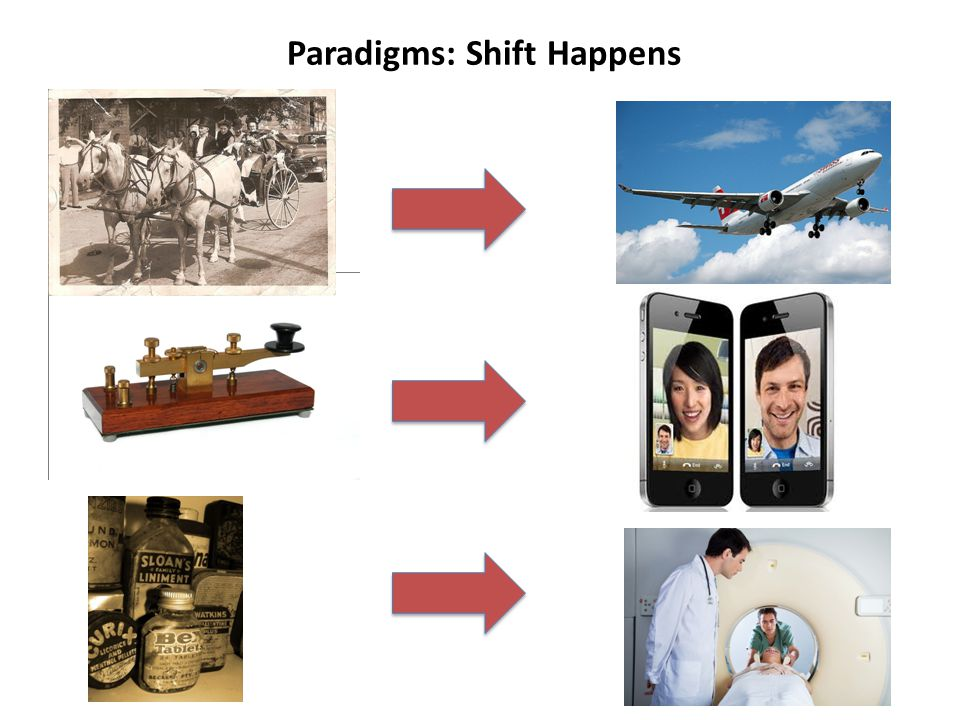 Paradigms: Shift Happens