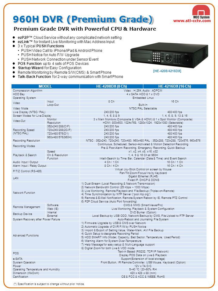 960H DVR (Premium Grade) Premium Grade DVR with Powerful CPU & Hardware MODELHE-4208DX (8 Ch)HE-4216DX (16 Ch) Compression AlgorithmVideo : H.264, Aud