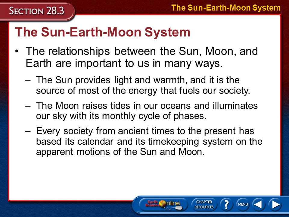 –ecliptic –summer solstice –winter solstice –autumnal equinox –vernal equinox Objectives Identify the relative positions and motions of Earth, the Sun