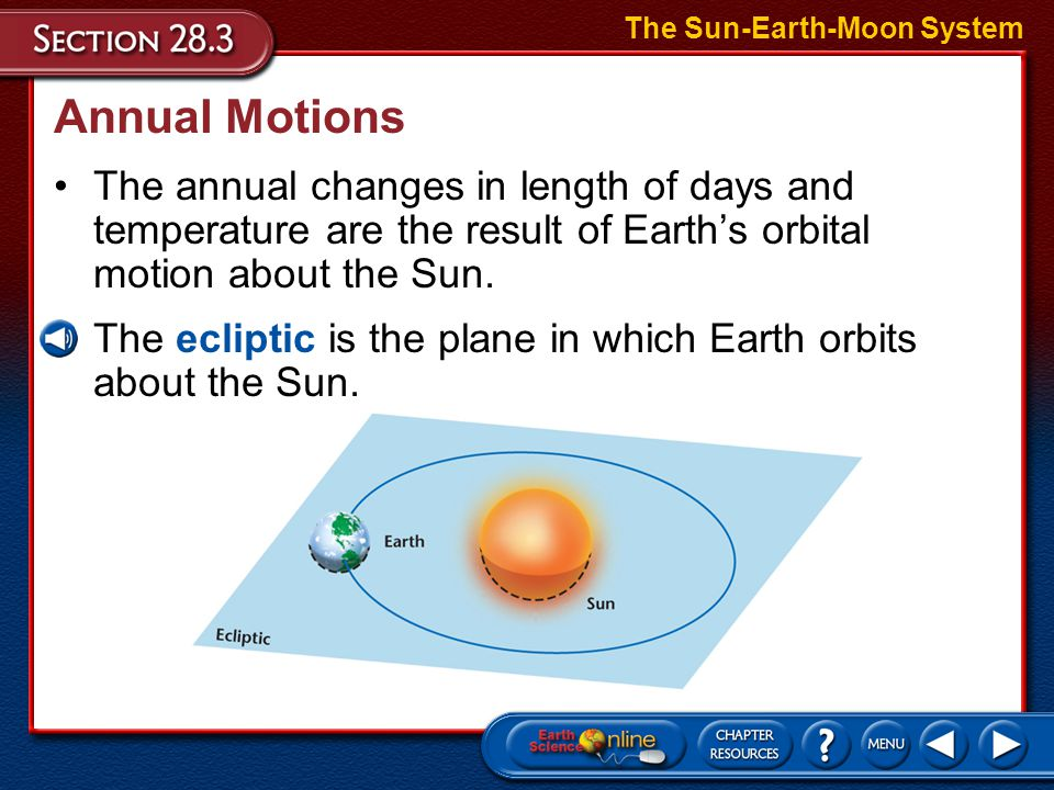 Daily Motions Earth's Rotation The Sun-Earth-Moon System –The length of a day as we observe it is a little longer than the time it takes Earth to rota