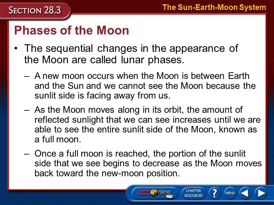 Annual Motions Equinoxes The Sun-Earth-Moon System For a person standing at the x at 23.5º N, the Sun would appear in these positions on the winter so