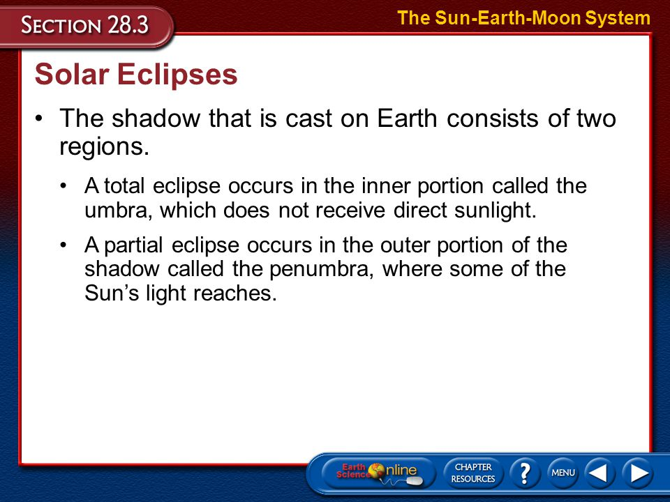 Solar Eclipses A solar eclipse occurs when the Moon passes directly between the Sun and Earth and blocks our view of the Sun. The Sun-Earth-Moon Syste
