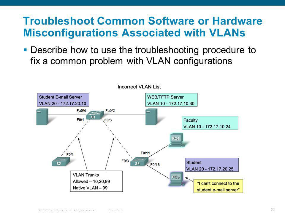 © 2006 Cisco Systems, Inc. All rights reserved.Cisco Public 23  Describe how to use the troubleshooting procedure to fix a common problem with VLAN c