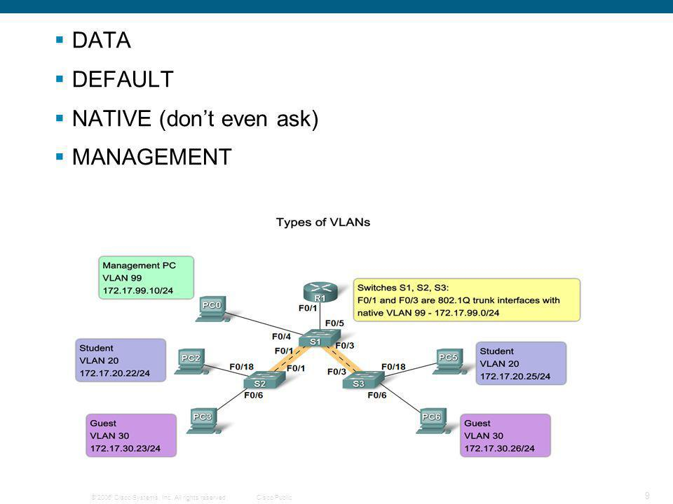 © 2006 Cisco Systems, Inc. All rights reserved.Cisco Public 9  DATA  DEFAULT  NATIVE (don't even ask)  MANAGEMENT