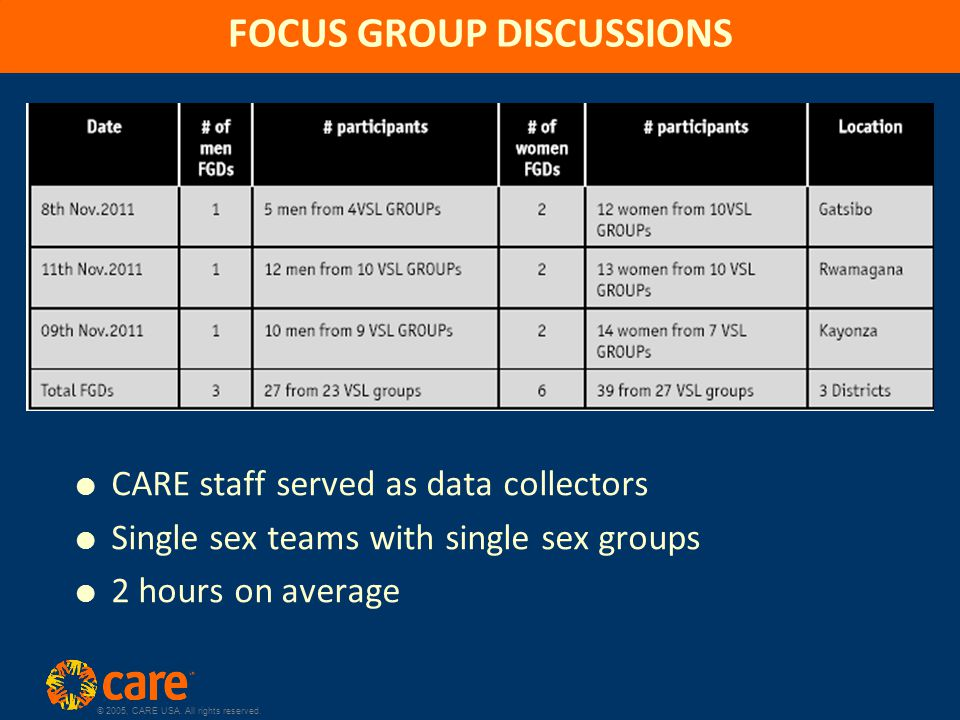 © 2005, CARE USA. All rights reserved. FOCUS GROUP DISCUSSIONS  CARE staff served as data collectors  Single sex teams with single sex groups  2 ho
