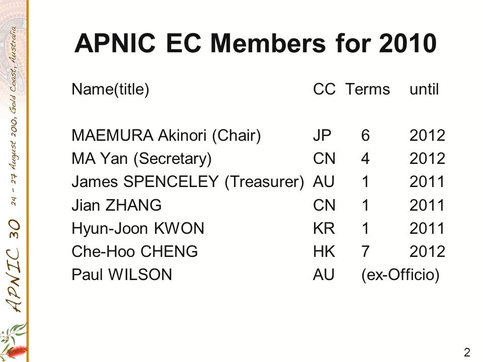 3 Changes in the EC In April 2010 Kuo-Wei Wu resigned as an EC member, following his appointment to the Board of ICANN The EC extends its thanks to Kuo-Wei Wu for his service to APNIC as a member of the EC from March 1999 until April 2010 Kuo-Wei Wu's position on the EC will remain vacant until the next AGM (APNIC 31)