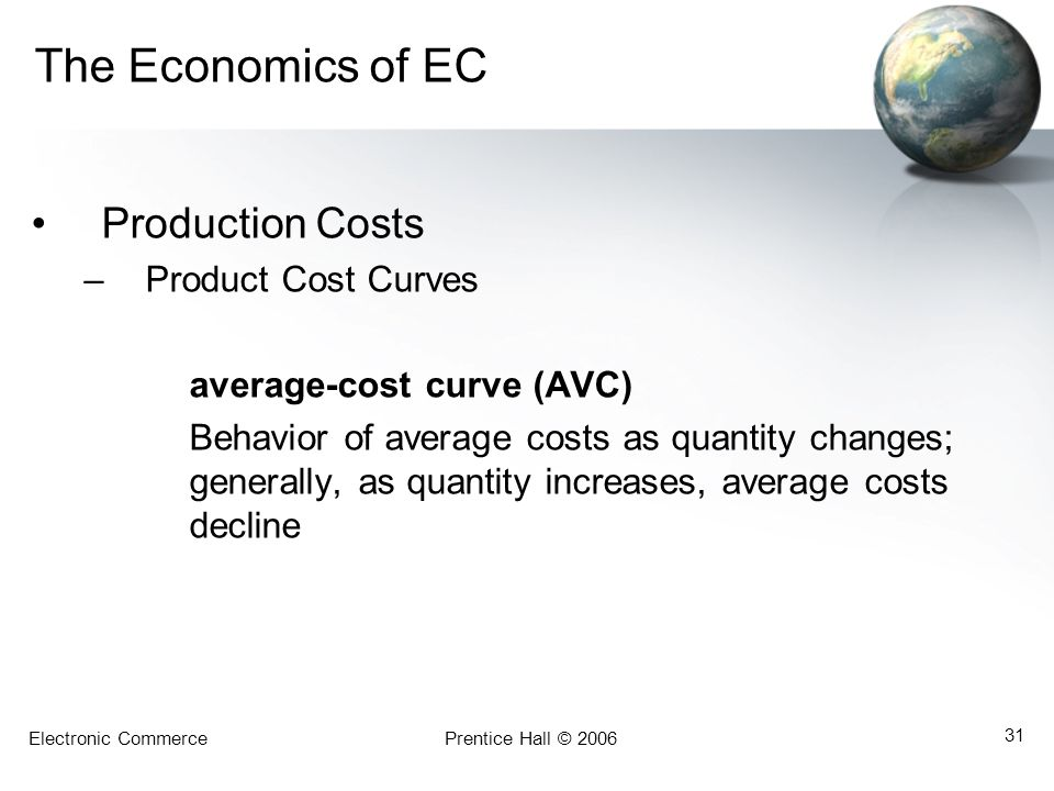 Electronic CommercePrentice Hall © 2006 31 The Economics of EC Production Costs –Product Cost Curves average-cost curve (AVC) Behavior of average cost