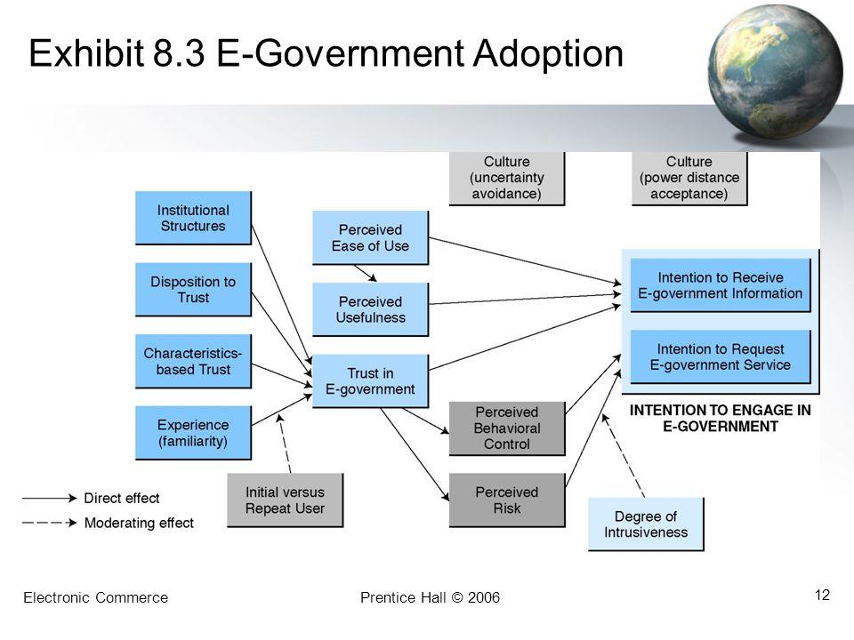 Electronic CommercePrentice Hall © 2006 12 Exhibit 8.3 E-Government Adoption
